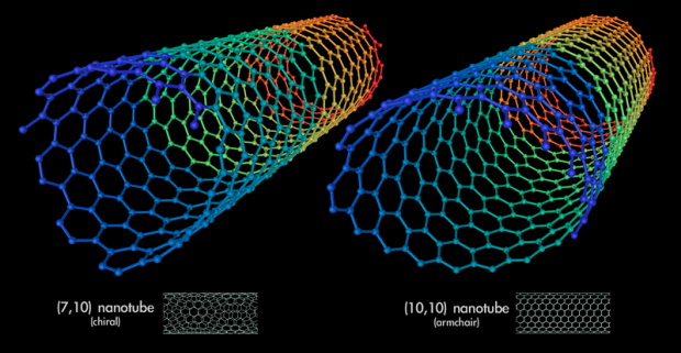 800px-Types_of_Carbon_Nanotubes_02